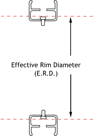 How to measure Effective Rim Diameter